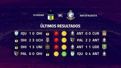 Previa partido entre O'Higgins y Antofagasta Jornada 8 Primera Chile