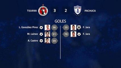 Resumen partido entre Tijuana y Pachuca Jornada 10 Liga MX - Clausura