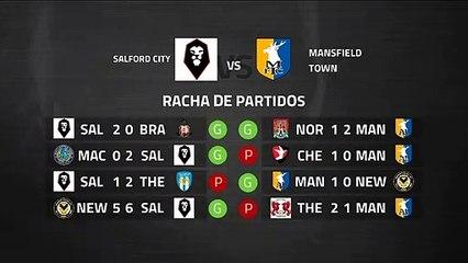 Previa partido entre Salford City y Mansfield Town Jornada 39 League Two