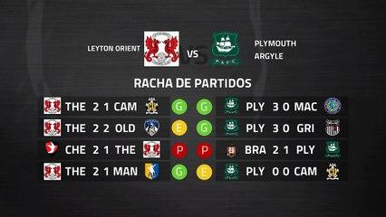 Previa partido entre Leyton Orient y Plymouth Argyle Jornada 39 League Two