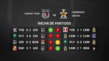 Previa partido entre Grimsby Town y Cambridge United Jornada 39 League Two