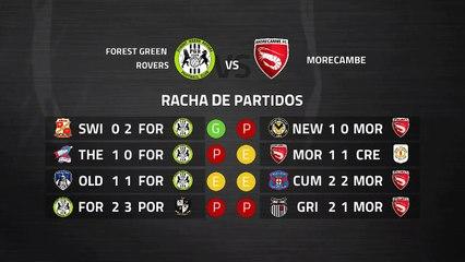 Previa partido entre Forest Green Rovers y Morecambe Jornada 39 League Two