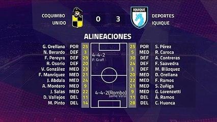 Resumen partido entre Coquimbo Unido y Deportes Iquique Jornada 8 Primera Chile