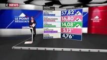 Angers : les résultats du premier tour