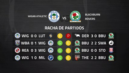 Previa partido entre Wigan Athletic y Blackburn Rovers Jornada 39 Championship