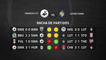 Previa partido entre Swansea City y Luton Town Jornada 39 Championship