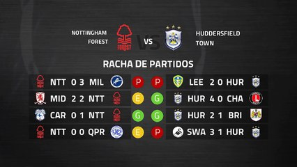 Previa partido entre Nottingham Forest y Huddersfield Town Jornada 39 Championship