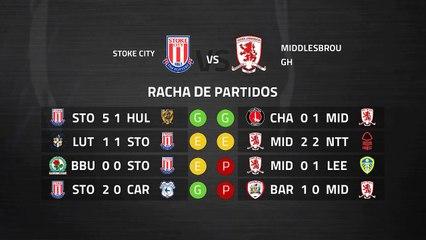 Previa partido entre Stoke City y Middlesbrough Jornada 39 Championship