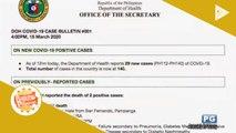 NEWS & VIEWS: Kumpirmadong kaso ng COVID-19 sa bansa, umabot na ng 140