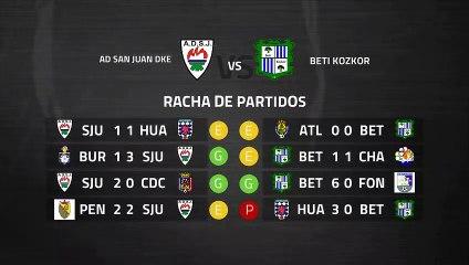 Previa partido entre AD San Juan DKE y Beti Kozkor Jornada 29 Tercera División