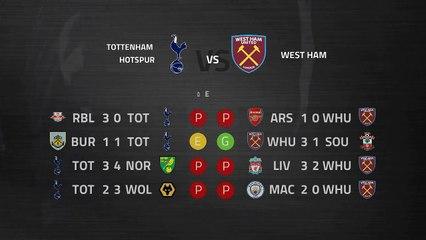 Previa partido entre Tottenham Hotspur y West Ham Jornada 31 Premier League