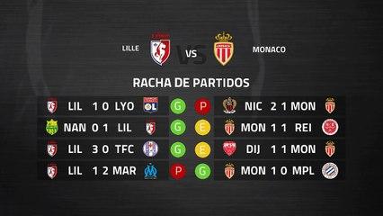 Previa partido entre Lille y Monaco Jornada 30 Ligue 1
