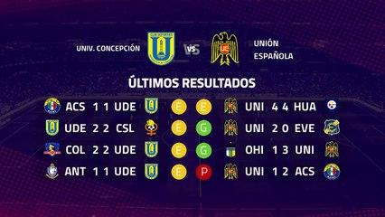 Previa partido entre Univ. Concepción y Unión Española Jornada 9 Primera Chile