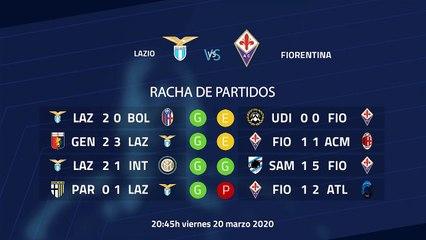Previa partido entre Lazio y Fiorentina Jornada 28 Serie A