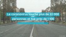 Coronavirus : 1 100 morts et 22 300 cas en France, le gouvernement prend des mesures