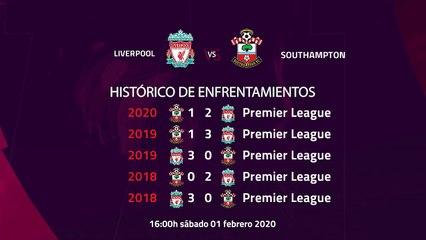 Previa partido entre Liverpool y Southampton Jornada 25 Premier League