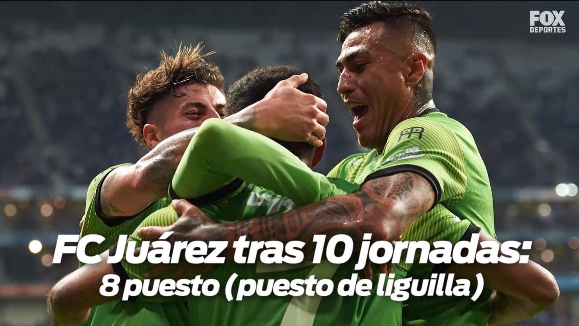 Los equipos sorpresa en la Liga MX | Mariano Trujillo