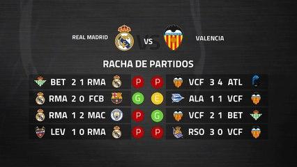 Previa partido entre Real Madrid y Valencia Jornada 29 Primera División