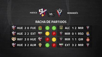 Previa partido entre Huesca y Mirandés Jornada 33 Segunda División