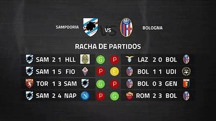 Previa partido entre Sampdoria y Bologna Jornada 28 Serie A