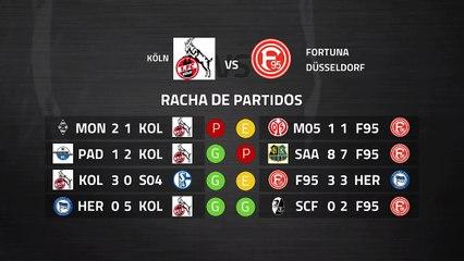 Previa partido entre Köln y Fortuna Düsseldorf Jornada 27 Bundesliga