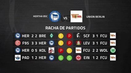 Previa partido entre Hertha BSC y Union Berlin Jornada 27 Bundesliga