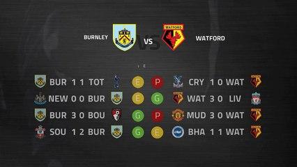 Previa partido entre Burnley y Watford Jornada 31 Premier League