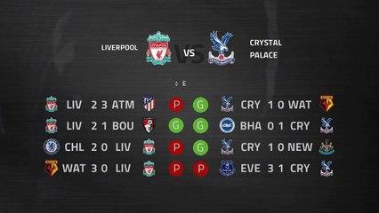 Previa partido entre Liverpool y Crystal Palace Jornada 31 Premier League
