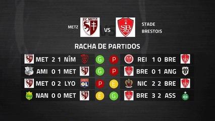 Previa partido entre Metz y Stade Brestois Jornada 30 Ligue 1