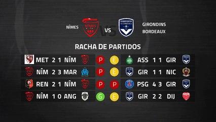 Previa partido entre Nîmes y Girondins Bordeaux Jornada 30 Ligue 1