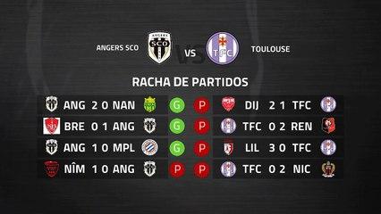 Previa partido entre Angers SCO y Toulouse Jornada 30 Ligue 1