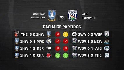 Previa partido entre Sheffield Wednesday y West Bromwich Albion Jornada 40 Championship