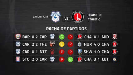 Previa partido entre Cardiff City y Charlton Athletic Jornada 40 Championship