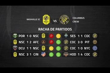 Previa partido entre Nashville SC y Columbus Crew Jornada 4 MLS - Liga USA