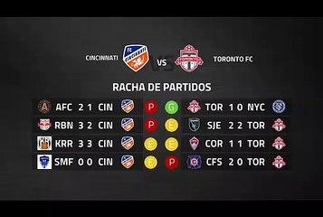 Previa partido entre Cincinnati y Toronto FC Jornada 5 MLS - Liga USA