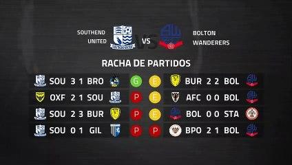 Previa partido entre Southend United y Bolton Wanderers Jornada 39 League One