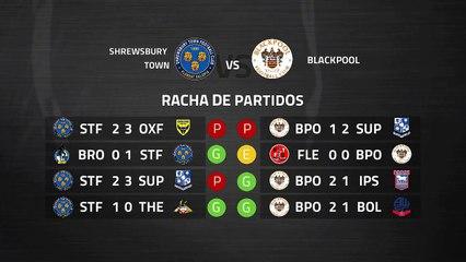 Previa partido entre Shrewsbury Town y Blackpool Jornada 39 League One
