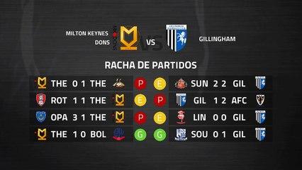 Previa partido entre Milton Keynes Dons y Gillingham Jornada 39 League One