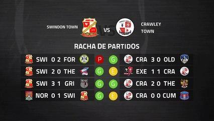 Previa partido entre Swindon Town y Crawley Town Jornada 40 League Two