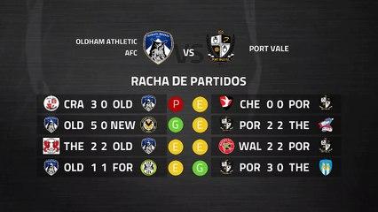 Previa partido entre Oldham Athletic AFC y Port Vale Jornada 40 League Two