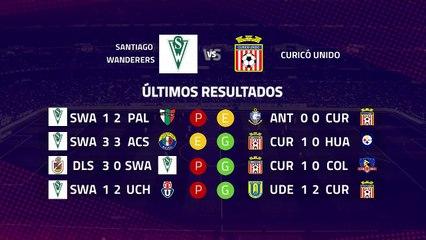 Previa partido entre Santiago Wanderers y Curicó Unido Jornada 9 Primera Chile