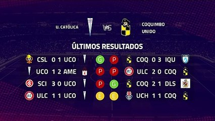 Previa partido entre U. Católica y Coquimbo Unido Jornada 9 Primera Chile