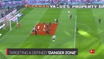 Bundesliga: RB Leipzig, The Most Dangerous Bundesliga Team from Set Pieces