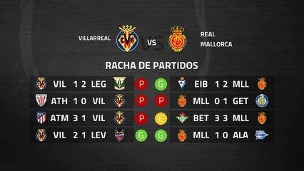Previa partido entre Villarreal y Real Mallorca Jornada 29 Primera División