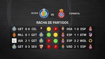 Previa partido entre Getafe y Espanyol Jornada 29 Primera División