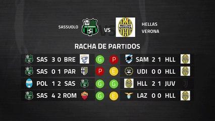 Previa partido entre Sassuolo y Hellas Verona Jornada 28 Serie A