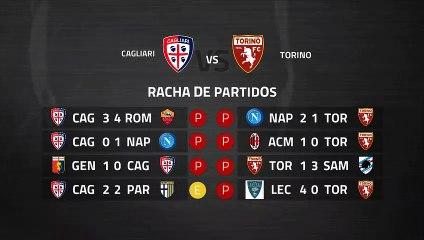Previa partido entre Cagliari y Torino Jornada 28 Serie A