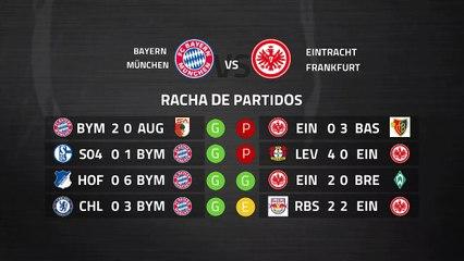 Previa partido entre Bayern München y Eintracht Frankfurt Jornada 27 Bundesliga