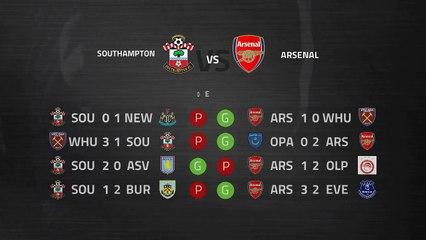 Previa partido entre Southampton y Arsenal Jornada 31 Premier League