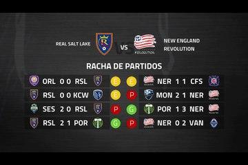 Previa partido entre Real Salt Lake y New England Revolution Jornada 5 MLS - Liga USA